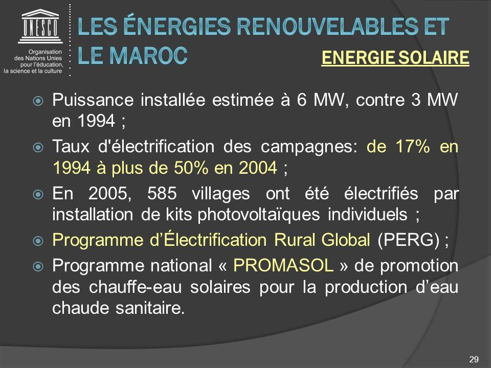 Puissance installée estimée à 6 MW, contre 3 MW en 1994 ; Taux d'électrification des campagnes: de 17% en 1994 à plus de 50% en 2004 ; En 2005, 585 vi