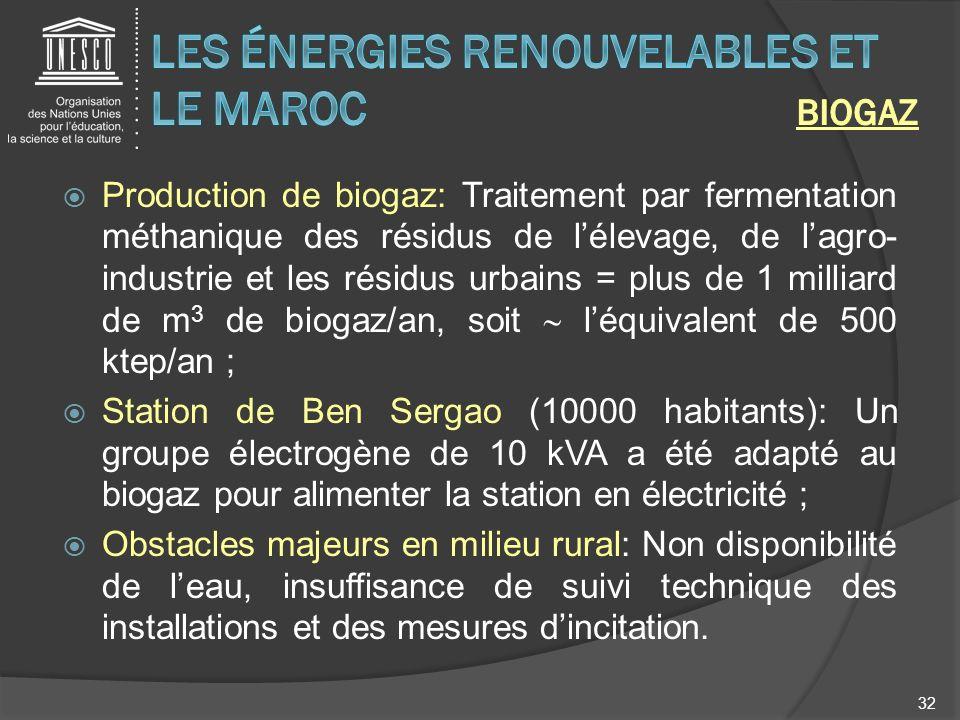 Production de biogaz: Traitement par fermentation méthanique des résidus de lélevage, de lagro- industrie et les résidus urbains = plus de 1 milliard