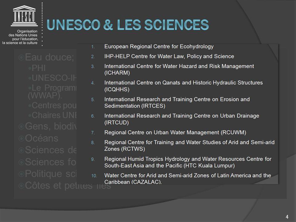 Eau douce; PHI UNESCO-IHE Le Programme Mondial pour lÉvaluation des Ressources en Eau (WWAP). Centres pour l'eau (10) Chaires UNESCO pour l'eau Gens,