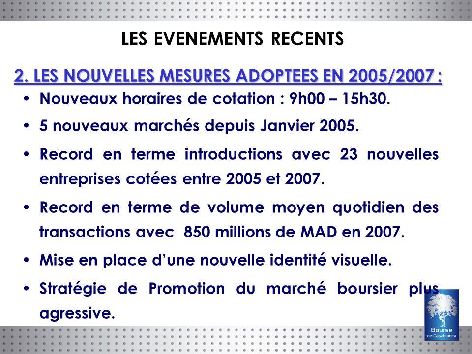 2. LES NOUVELLES MESURES ADOPTEES EN 2005/2007 : Nouveaux horaires de cotation : 9h00 – 15h30.