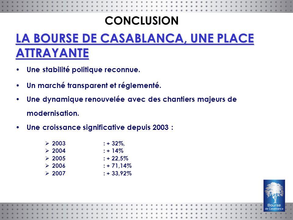 LA BOURSE DE CASABLANCA, UNE PLACE ATTRAYANTE Une stabilité politique reconnue.