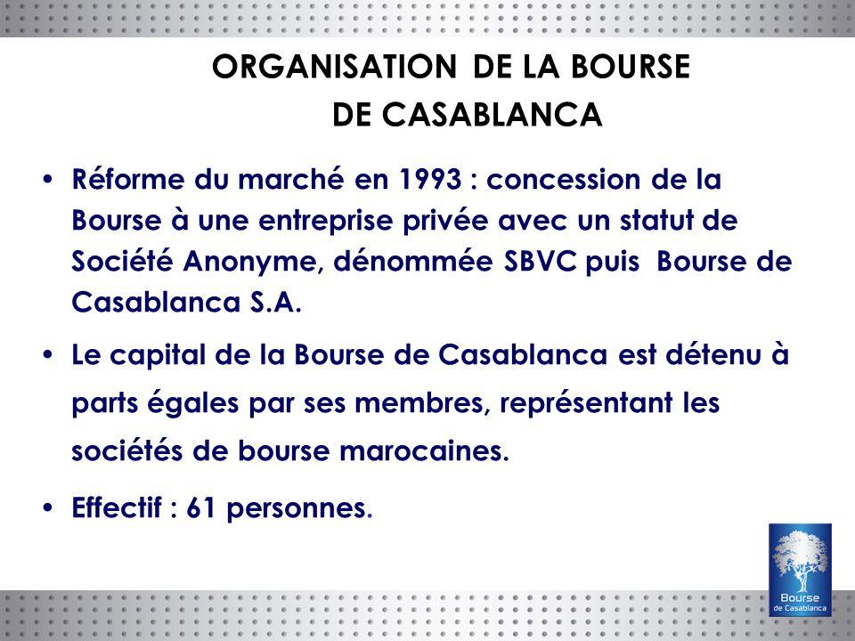 ORGANISATION DE LA BOURSE DE CASABLANCA Réforme du marché en 1993 : concession de la Bourse à une entreprise privée avec un statut de Société Anonyme, dénommée SBVC puis Bourse de Casablanca S.A.