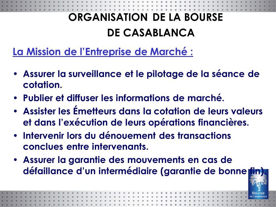 La Mission de lEntreprise de Marché : Assurer la surveillance et le pilotage de la séance de cotation.