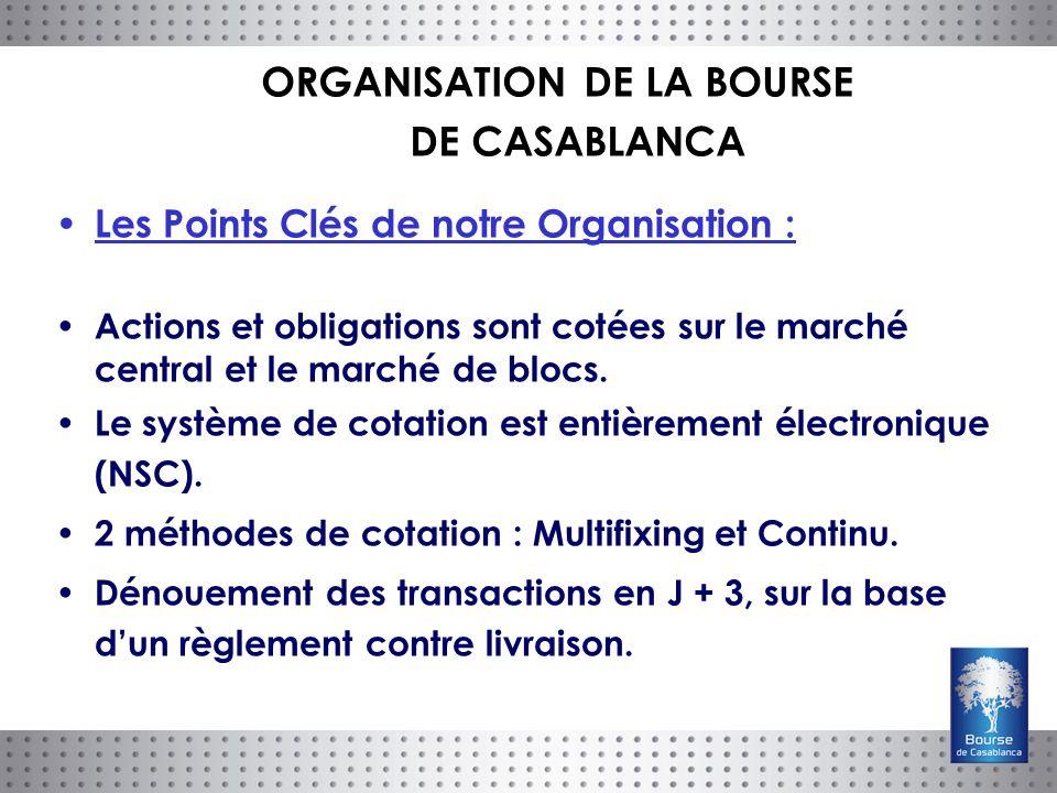 Les Points Clés de notre Organisation : Actions et obligations sont cotées sur le marché central et le marché de blocs.