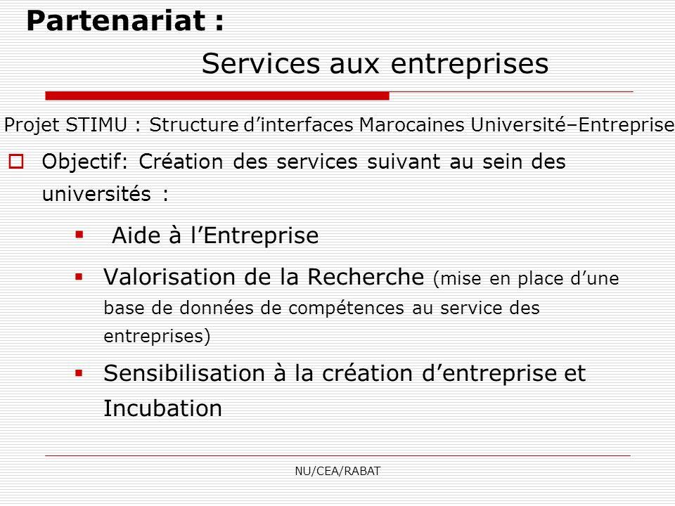 NU/CEA/RABAT Objectif: Création des services suivant au sein des universités : Aide à lEntreprise Valorisation de la Recherche (mise en place dune bas