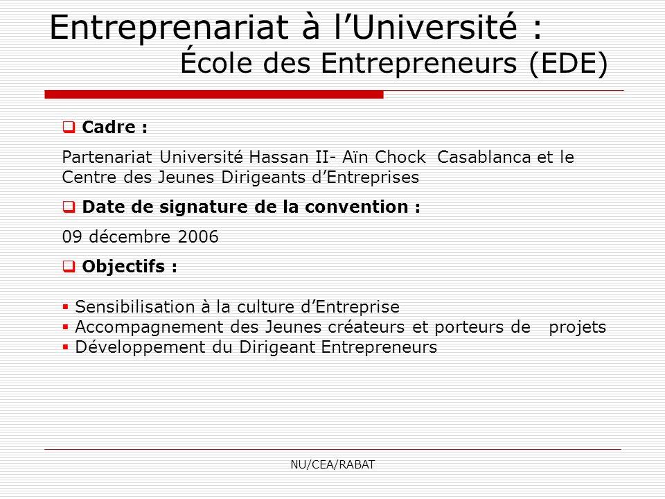 NU/CEA/RABAT Entreprenariat à lUniversité : École des Entrepreneurs (EDE) Cadre : Partenariat Université Hassan II- Aïn Chock Casablanca et le Centre