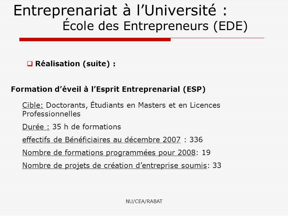 NU/CEA/RABAT Formation déveil à lEsprit Entreprenarial (ESP) Cible: Doctorants, Étudiants en Masters et en Licences Professionnelles Durée : 35 h de f