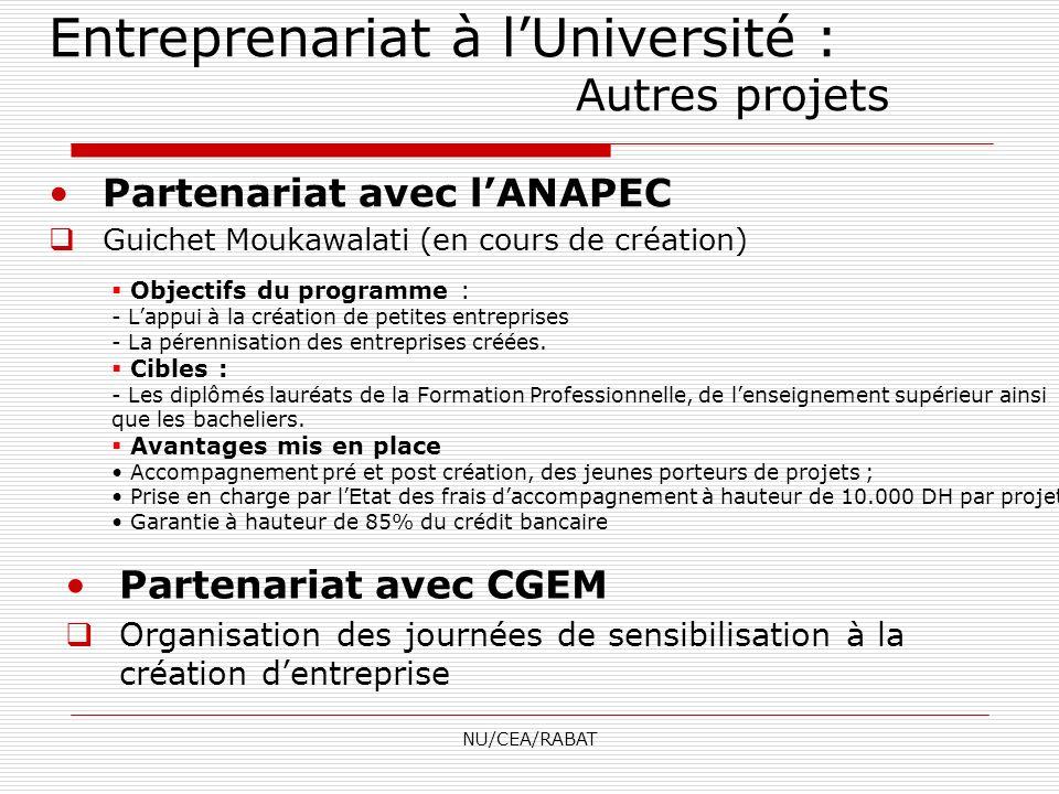NU/CEA/RABAT Partenariat avec lANAPEC Guichet Moukawalati (en cours de création) Partenariat avec CGEM Organisation des journées de sensibilisation à