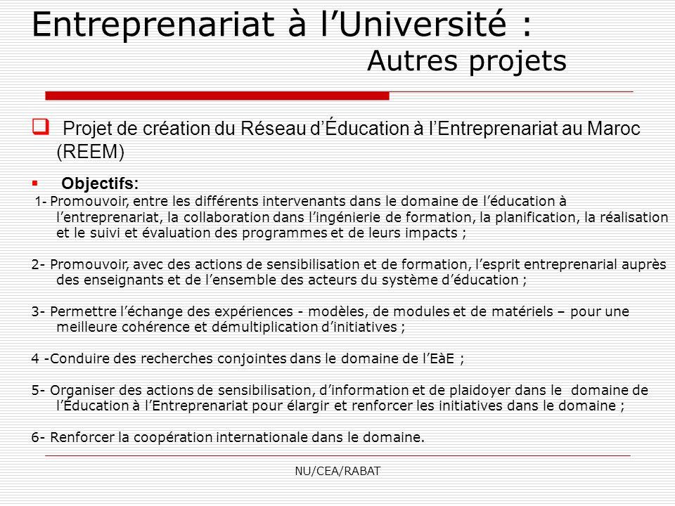 NU/CEA/RABAT Projet de création du Réseau dÉducation à lEntreprenariat au Maroc (REEM) Objectifs: 1- Promouvoir, entre les différents intervenants dan
