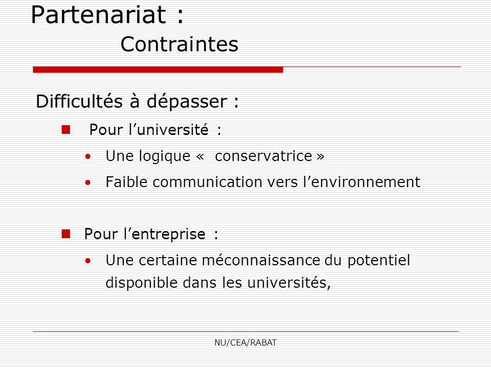 NU/CEA/RABAT Partenariat : Contraintes Difficultés à dépasser : Pour luniversité : Une logique « conservatrice » Faible communication vers lenvironnem