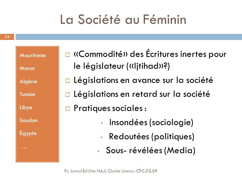 La Société au Féminin Pr.Jamal Eddine NAJI.