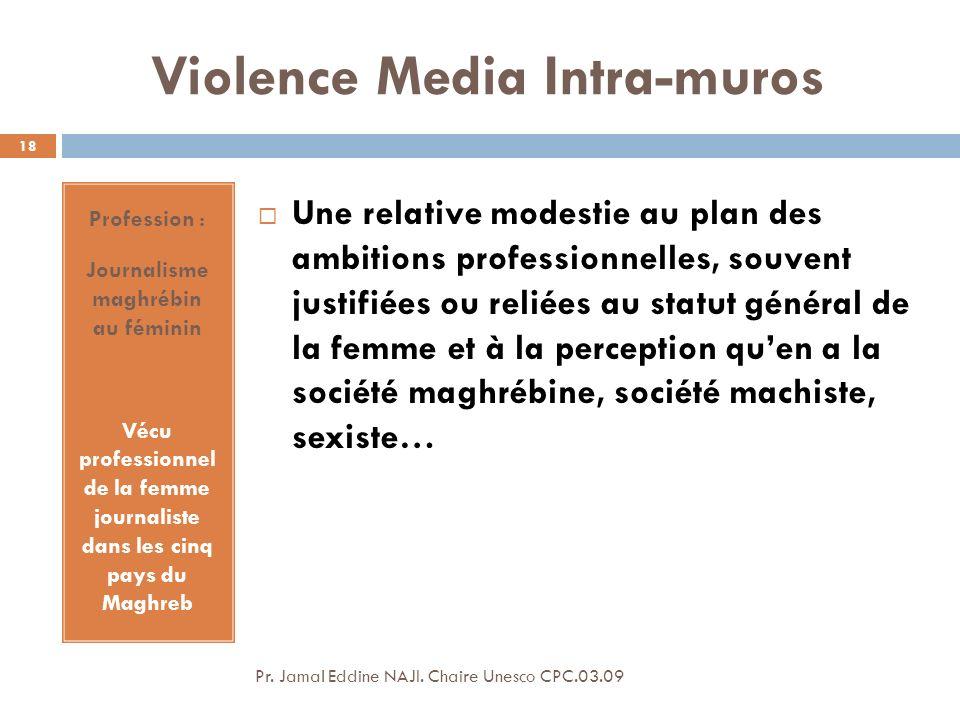 Violence Media Intra-muros Pr.Jamal Eddine NAJI.