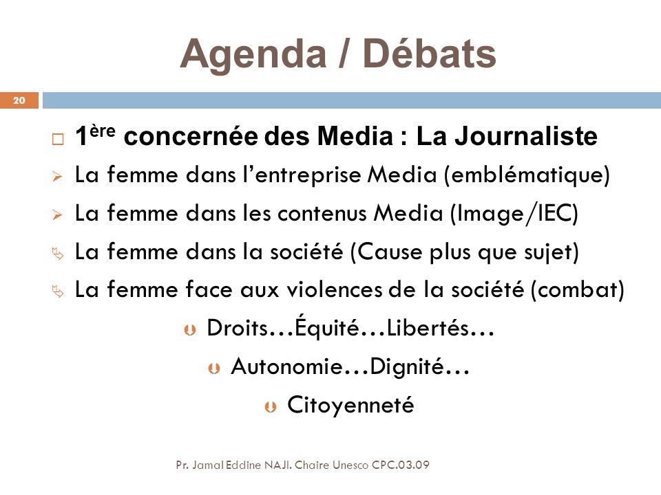 Agenda / Débats Pr.Jamal Eddine NAJI.