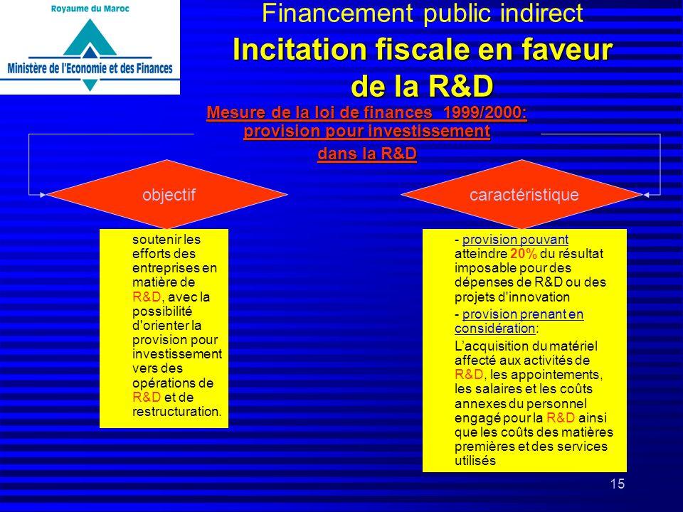 15 Incitation fiscale en faveur de la R&D Financement public indirect Incitation fiscale en faveur de la R&D soutenir les efforts des entreprises en m
