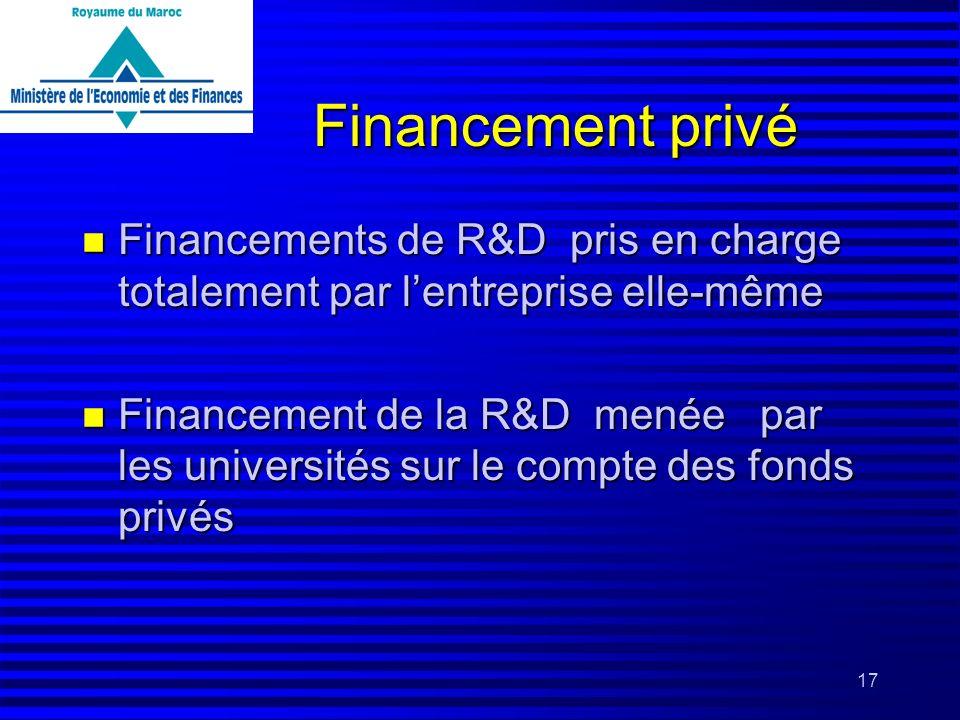 17 Financement privé n Financements de R&D pris en charge totalement par lentreprise elle-même n Financement de la R&D menée par les universités sur l