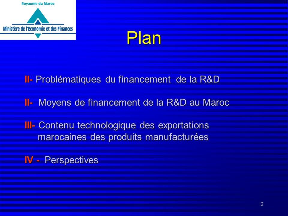 2 Plan II- Problématiques du financement de la R&D II- Moyens de financement de la R&D au Maroc III- Contenu technologique des exportations marocaines
