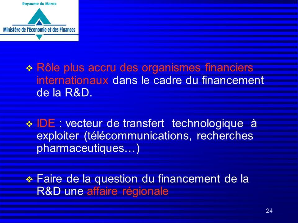24 Rôle plus accru des organismes financiers internationaux dans le cadre du financement de la R&D. IDE : vecteur de transfert technologique à exploit