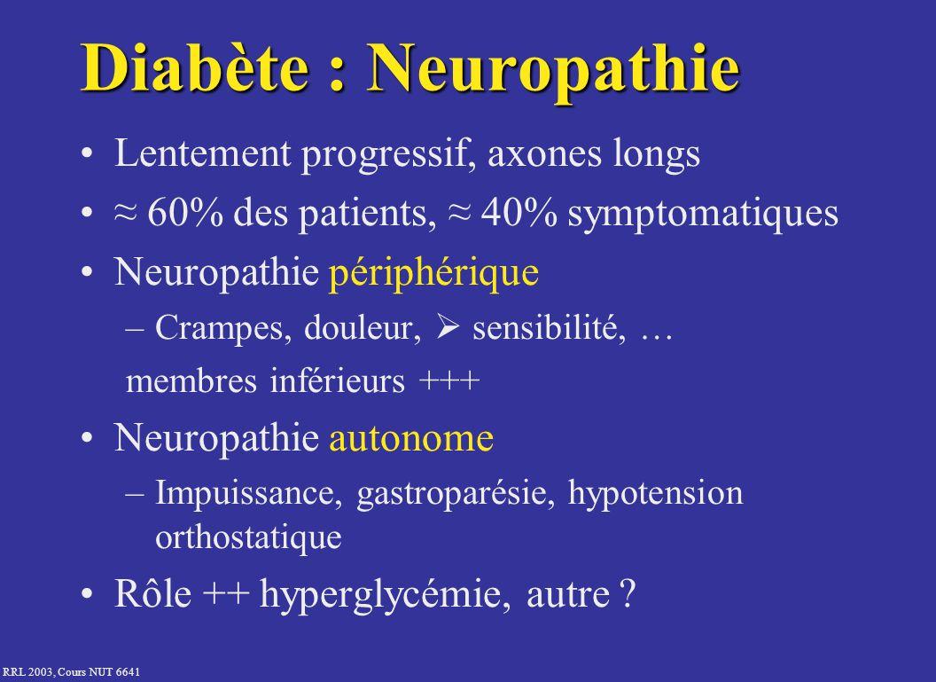 RRL 2003, Cours NUT 6641 Diabète : Neuropathie Lentement progressif, axones longs 60% des patients, 40% symptomatiques Neuropathie périphérique –Cramp
