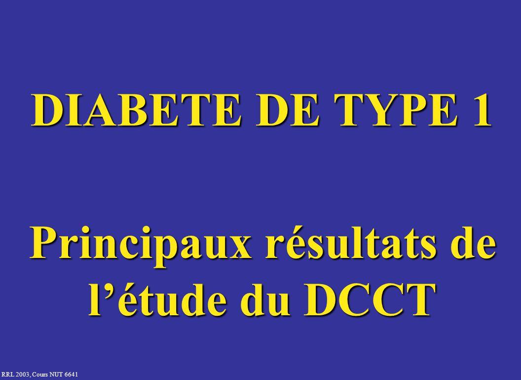 RRL 2003, Cours NUT 6641 DIABETE DE TYPE 1 Principaux résultats de létude du DCCT