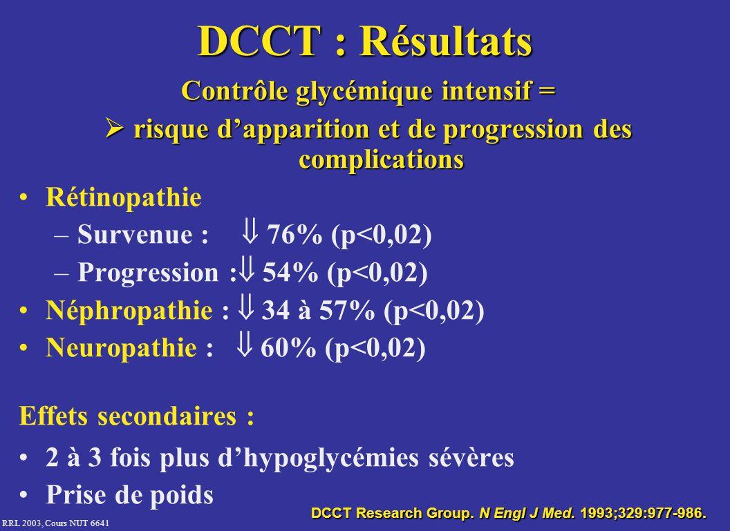 RRL 2003, Cours NUT 6641 DCCT : Résultats Contrôle glycémique intensif = risque dapparition et de progression des complications risque dapparition et