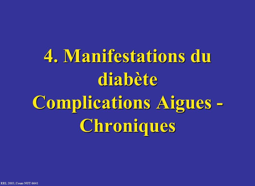 RRL 2003, Cours NUT 6641 4. Manifestations du diabète Complications Aigues - Chroniques