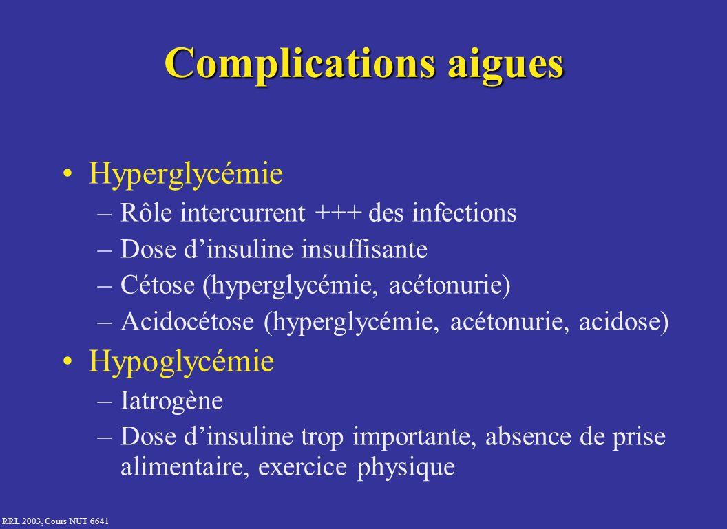 RRL 2003, Cours NUT 6641 Complications aigues Hyperglycémie –Rôle intercurrent +++ des infections –Dose dinsuline insuffisante –Cétose (hyperglycémie,
