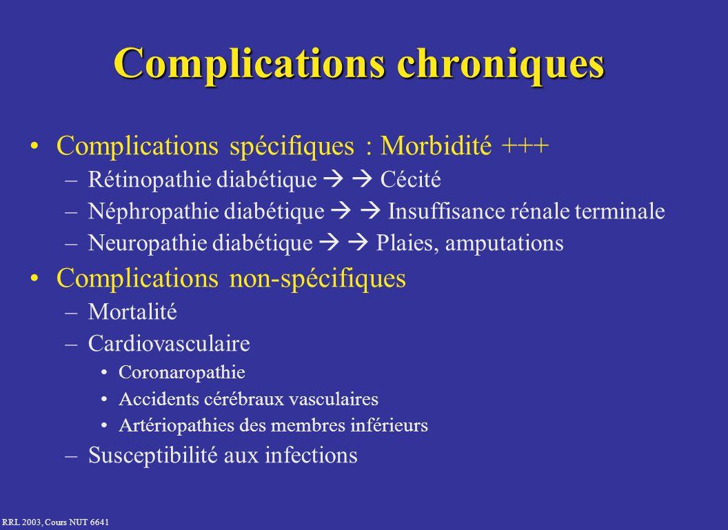 RRL 2003, Cours NUT 6641 Contrôle de la pression artérielle (diète, médicaments <13080 mmHg) –Prévention des complications cardiovasculaires +++ –Prévention des complications spécifiques +++ Néphropathie Rétinopathie Contrôle des dyslipidémies (diète, médicaments LDL-cholestérol <2.5 mmol/l) –Prévention des complications cardiovasculaires +++ Objectifs du traitement (3)