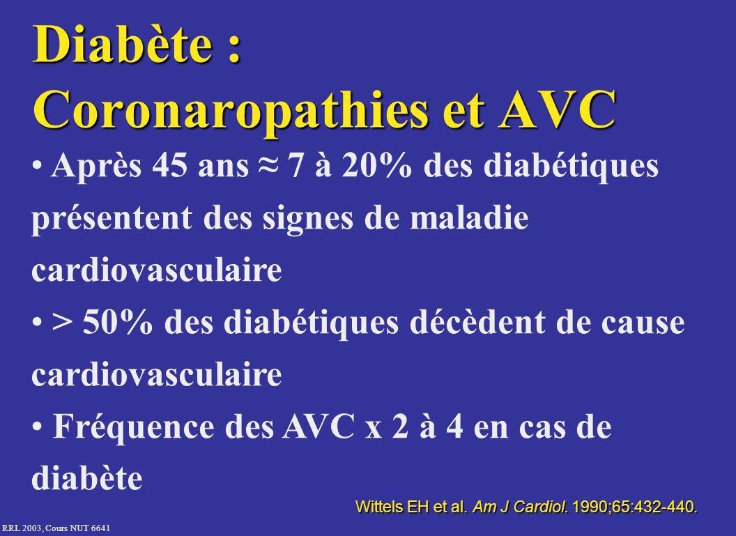 RRL 2003, Cours NUT 6641 Diabète :Coronaropathies Rôle certain des facteurs de risque associés –HTA –Dyslipidémie –Tabac Fréquence de lischémie silencieuse Atteinte rénale marqueur/facteur de risque .