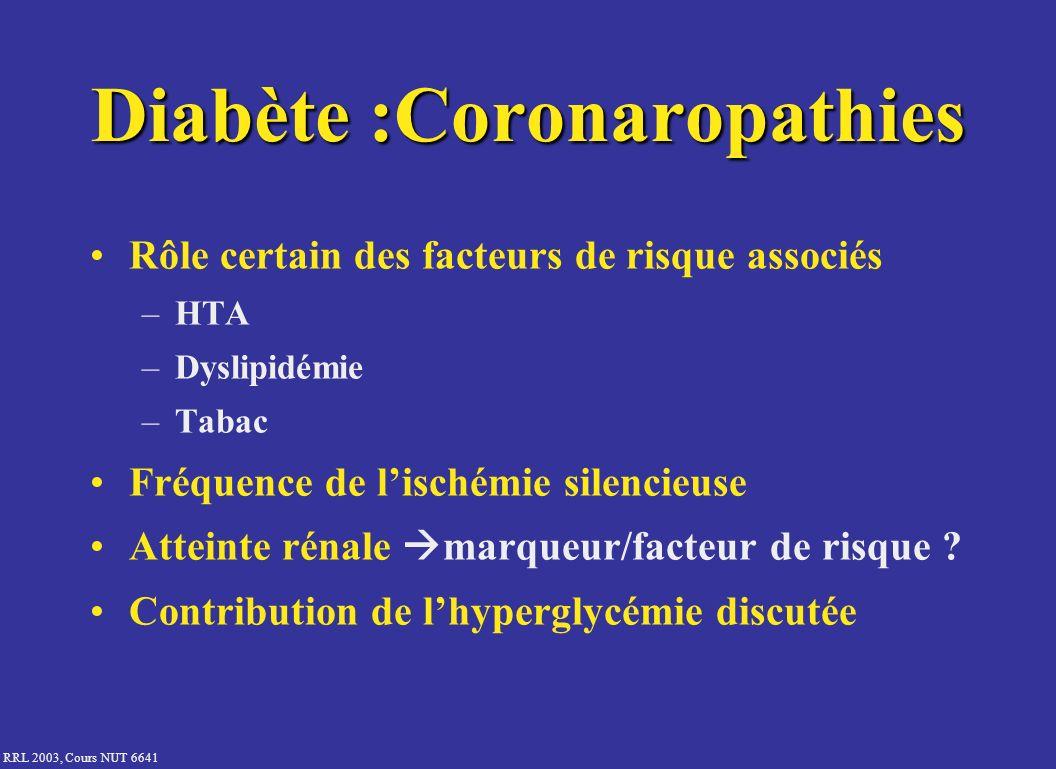RRL 2003, Cours NUT 6641 Normale HbA1c Années détude Traitement Conventionnel Traitement Intensif DCCT : Équilibre glycémique DCCT Research Group.