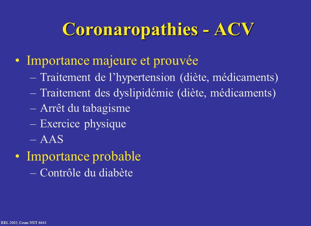 RRL 2003, Cours NUT 6641 Coronaropathies - ACV Importance majeure et prouvée –Traitement de lhypertension (diète, médicaments) –Traitement des dyslipi