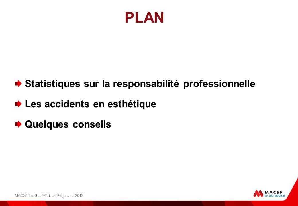 PLAN Statistiques sur la responsabilité professionnelle Les accidents en esthétique Quelques conseils MACSF Le Sou Médical |26 janvier 2013