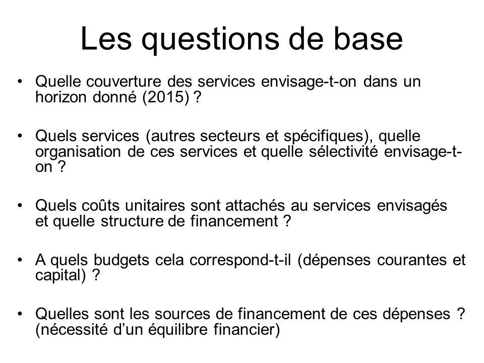 Les questions de base Quelle couverture des services envisage-t-on dans un horizon donné (2015) ? Quels services (autres secteurs et spécifiques), que
