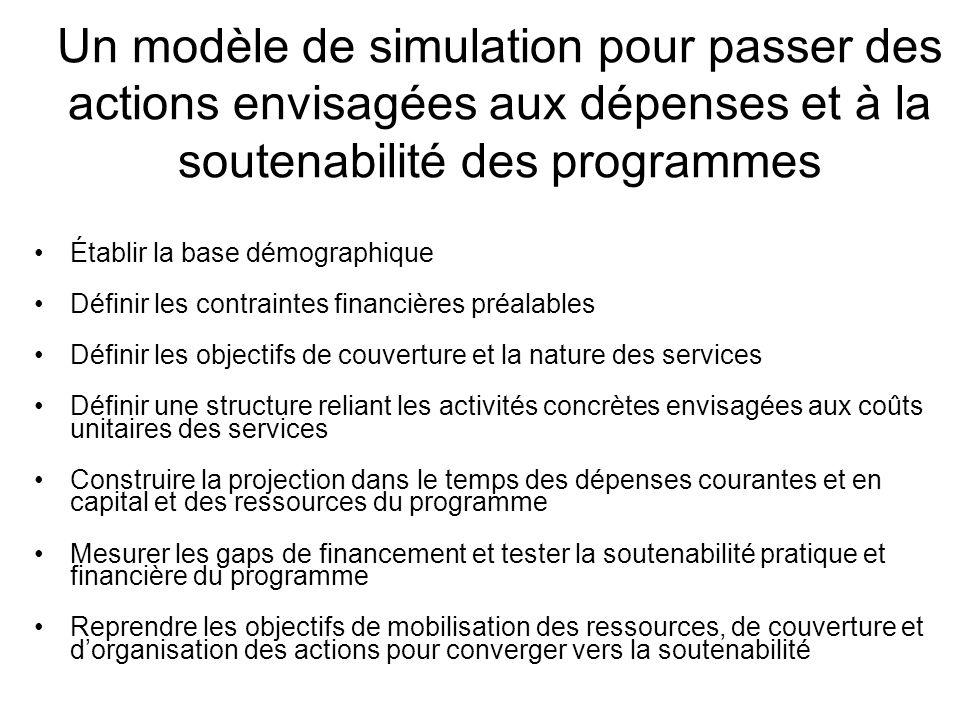 Un modèle de simulation pour passer des actions envisagées aux dépenses et à la soutenabilité des programmes Établir la base démographique Définir les