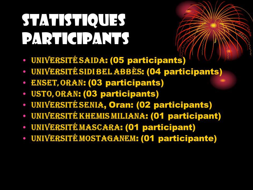 STATISTIQUES PARTICIPANTS Université Saida : (05 participants) Université Sidi Bel Abbès : (04 participants) ENSET, Oran : (03 participants) USTO, Ora