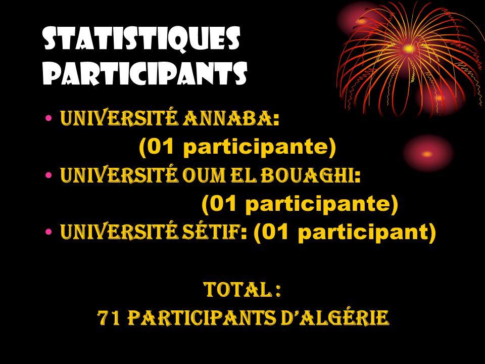 STATISTIQUES PARTICIPANTS Université ANNABA : (01 participante) Université Oum El Bouaghi : (01 participante) Université Sétif : (01 participant) TOTA