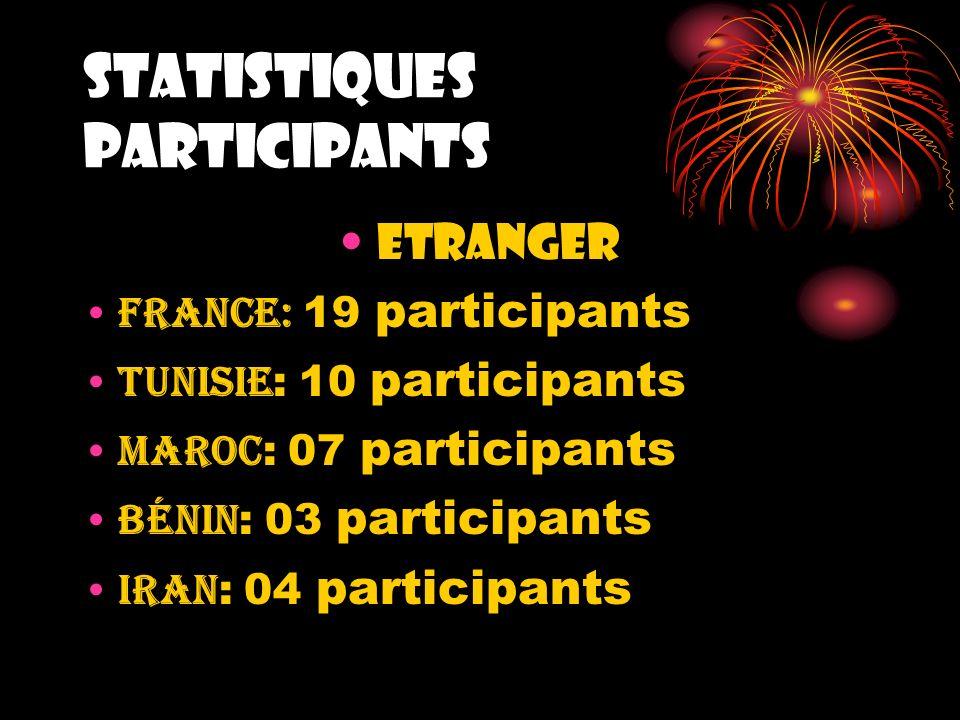 STATISTIQUES PARTICIPANTS ETRANGER France: 19 participants Tunisie : 10 participants Maroc : 07 participants Bénin : 03 participants Iran : 04 partici