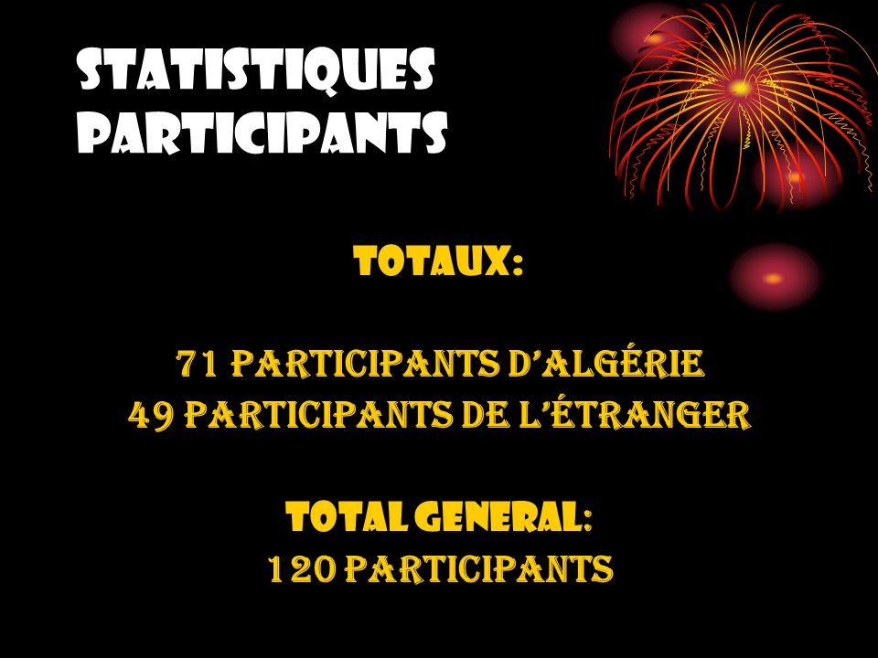 STATISTIQUES PARTICIPANTS TOTAUX: 71 participants dAlgérie 49 participants de létranger TOTAL GENERAL : 120 participants