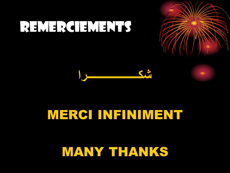 REMERCIEMENTS شكــــــــــــــــــرا MERCI INFINIMENT MANY THANKS