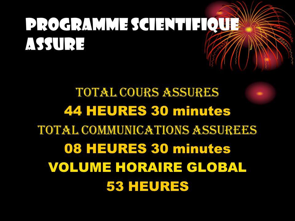 PROGRAMME SCIENTIFIQUE ASSURE TOTAL COURS ASSURES 44 HEURES 30 minutes TOTAL COMMUNICATIONS ASSUREES 08 HEURES 30 minutes VOLUME HORAIRE GLOBAL 53 HEU