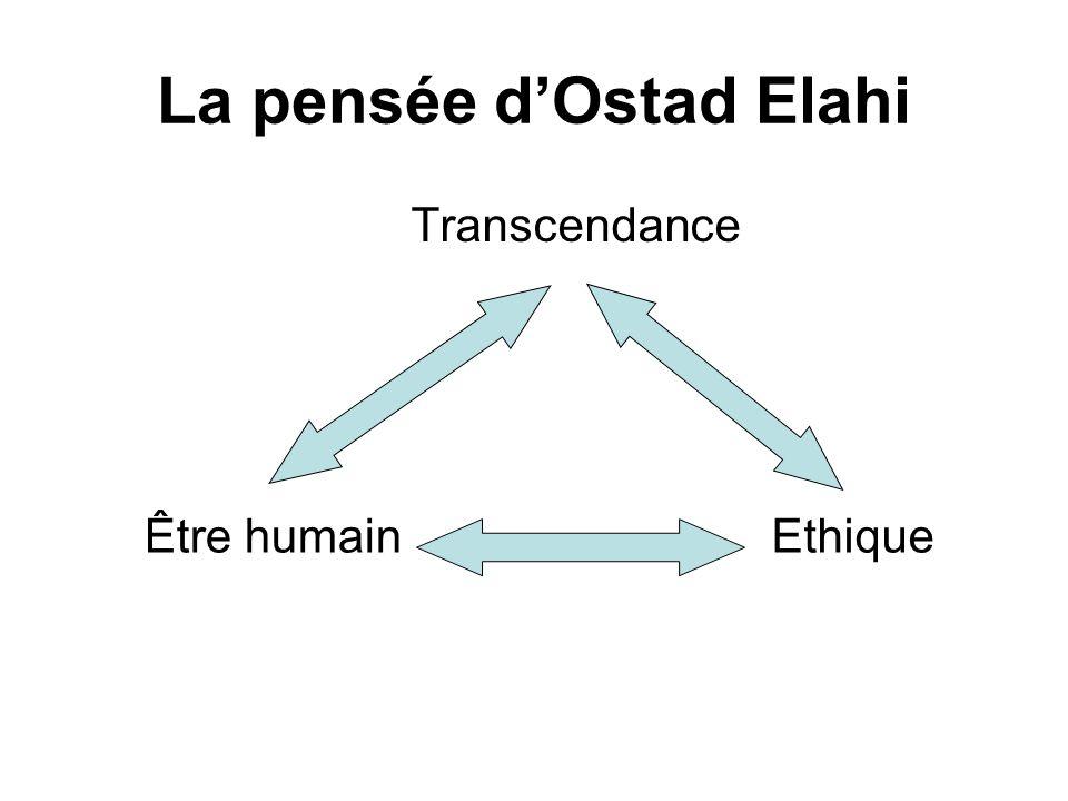 Transcendance Transcendance et être humain germe transcendant de lêtre humain