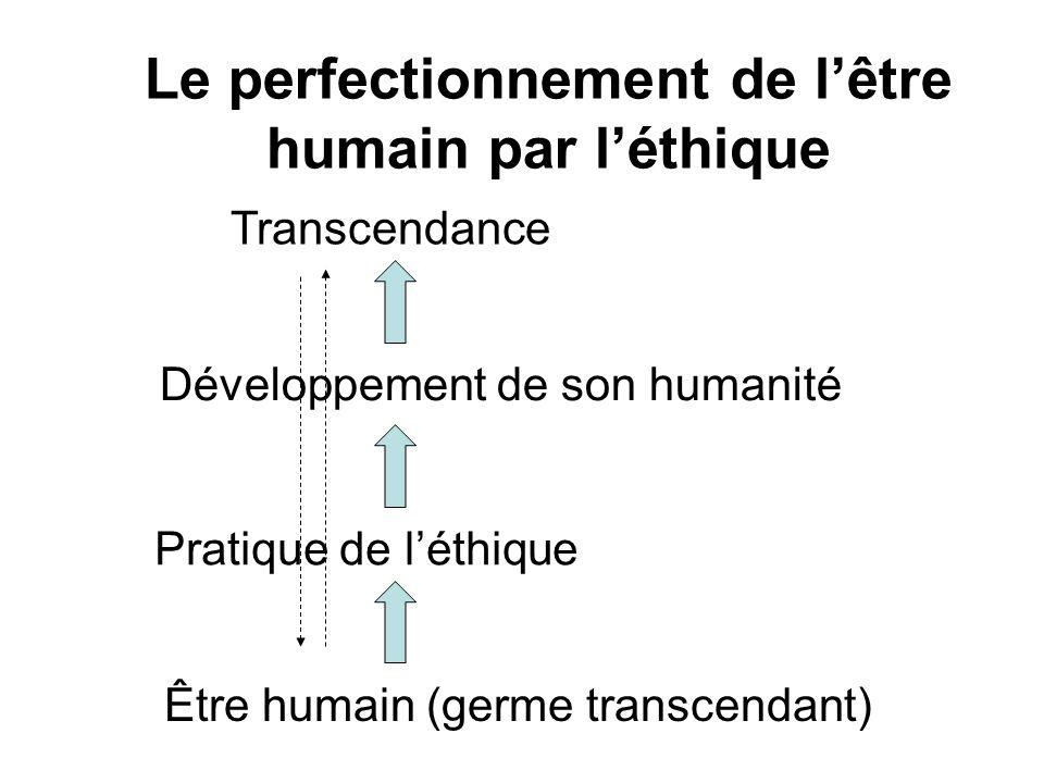 Transcendance Le perfectionnement de lêtre humain par léthique Être humain (germe transcendant) Pratique de léthique Développement de son humanité