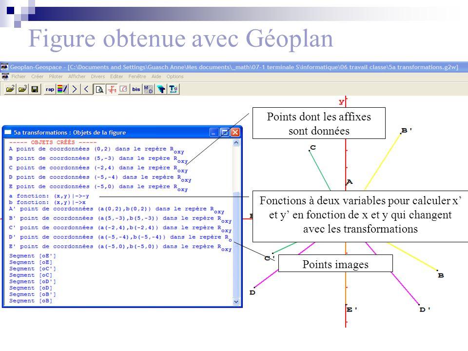 Figure obtenue avec Géoplan Fonctions à deux variables pour calculer x et y en fonction de x et y qui changent avec les transformations Points images