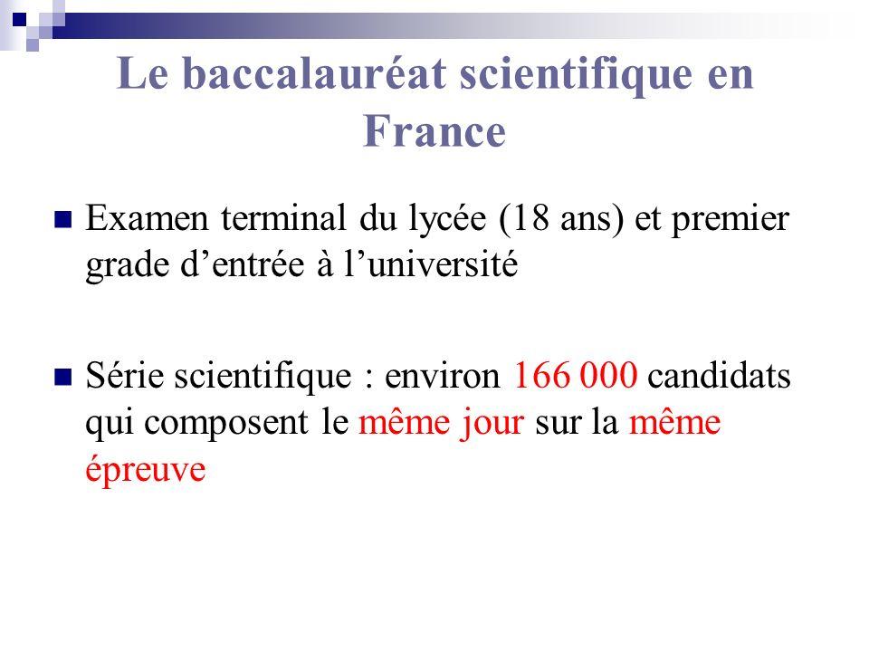 Le baccalauréat scientifique en France Examen terminal du lycée (18 ans) et premier grade dentrée à luniversité Série scientifique : environ 166 000 candidats qui composent le même jour sur la même épreuve