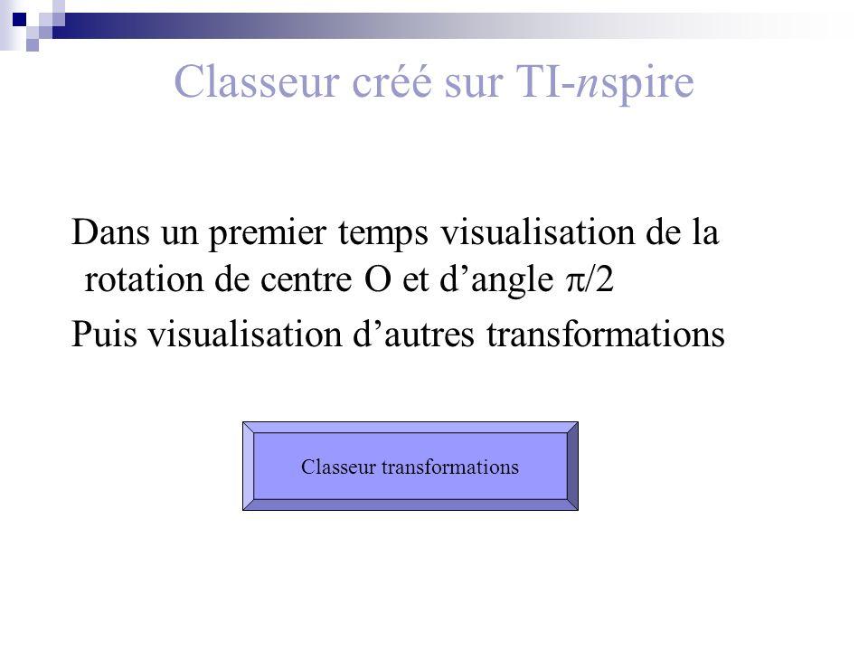 Classeur créé sur TI-nspire Dans un premier temps visualisation de la rotation de centre O et dangle /2 Puis visualisation dautres transformations Classeur transformations