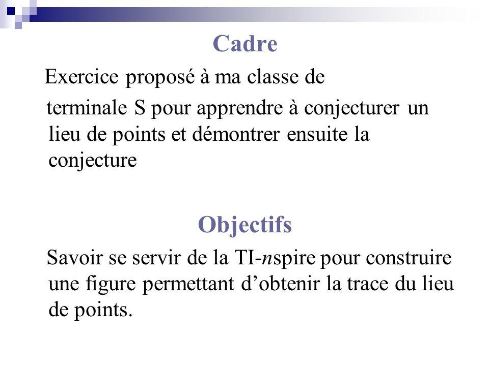 Cadre Exercice proposé à ma classe de terminale S pour apprendre à conjecturer un lieu de points et démontrer ensuite la conjecture Objectifs Savoir s