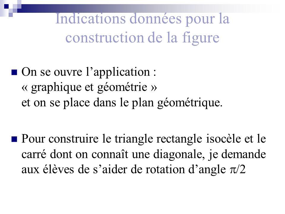 Indications données pour la construction de la figure On se ouvre lapplication : « graphique et géométrie » et on se place dans le plan géométrique. P