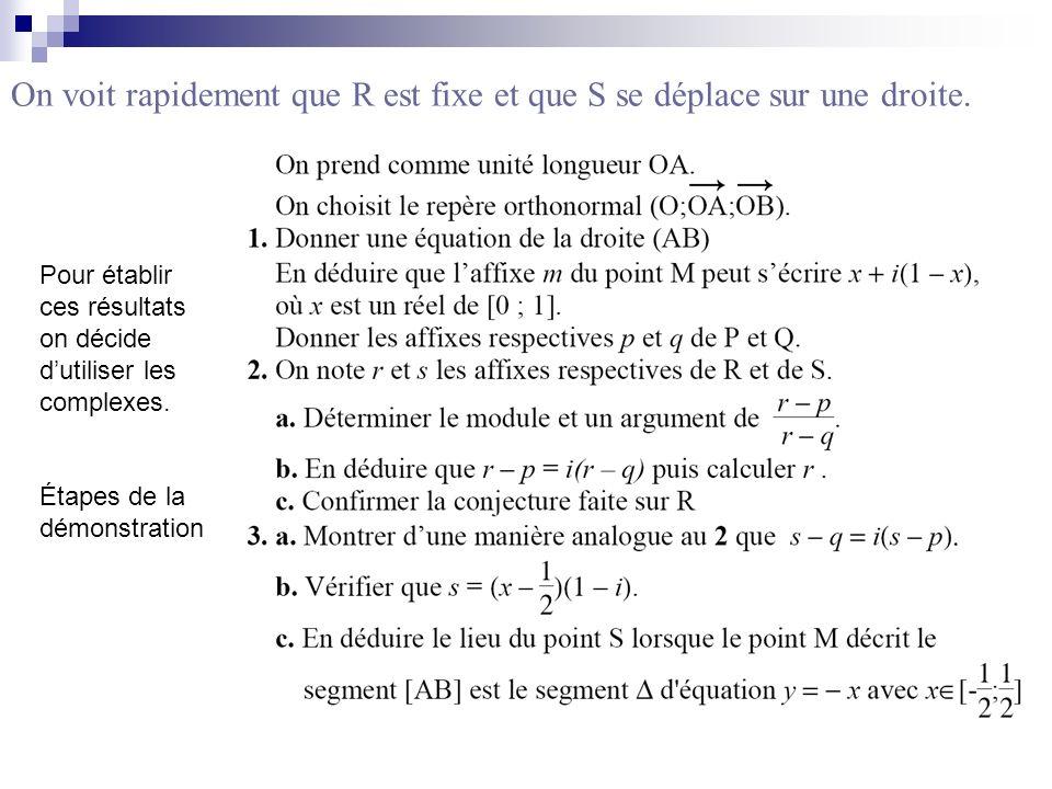 On voit rapidement que R est fixe et que S se déplace sur une droite. Pour établir ces résultats on décide dutiliser les complexes. Étapes de la démon