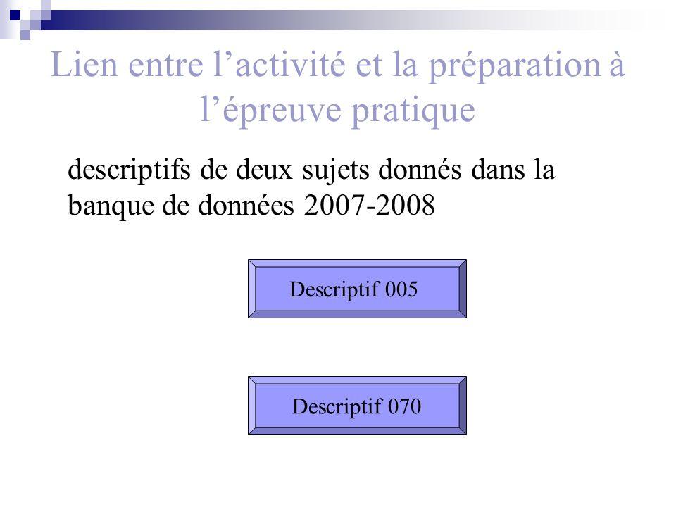 Lien entre lactivité et la préparation à lépreuve pratique descriptifs de deux sujets donnés dans la banque de données 2007-2008 Descriptif 005 Descri