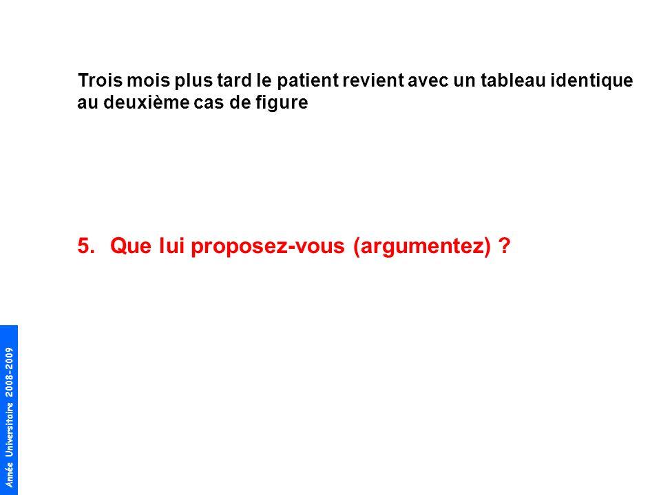 Année Universitaire 2008-2009 5.Que lui proposez-vous (argumentez) ? Trois mois plus tard le patient revient avec un tableau identique au deuxième cas
