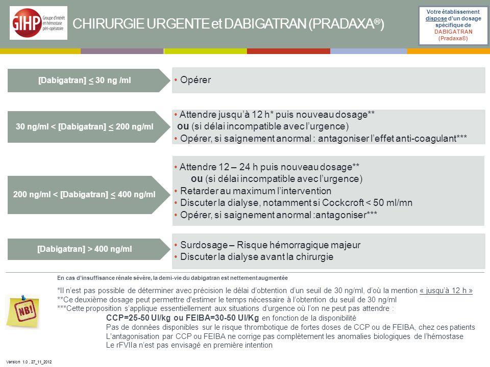 CHIRURGIE URGENTE et DABIGATRAN (PRADAXA ® ) Votre établissement dispose dun dosage spécifique de DABIGATRAN (Pradaxa®) *Il nest pas possible de déter